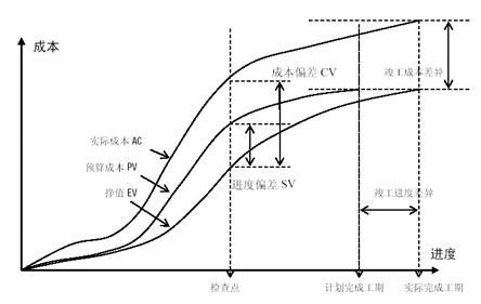 复利现值计算器_复利现值系数表怎么看_净现值